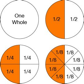 order the fractions from least to greatest 12, 34, 46